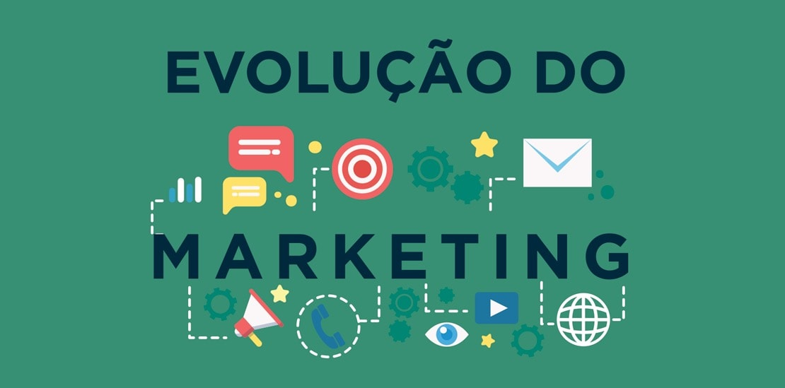 Evolução do marketing